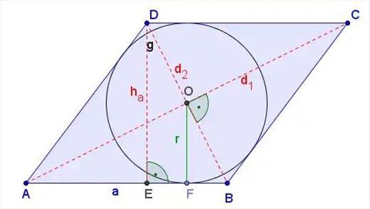 Matematika časovi, Čukarica, Rakovica