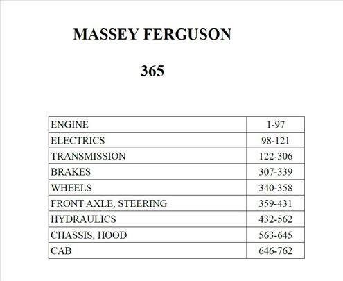 Massey Ferguson 365 - Katalog delova