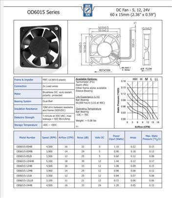Orion novo ventilatori 6x6 cm 24V