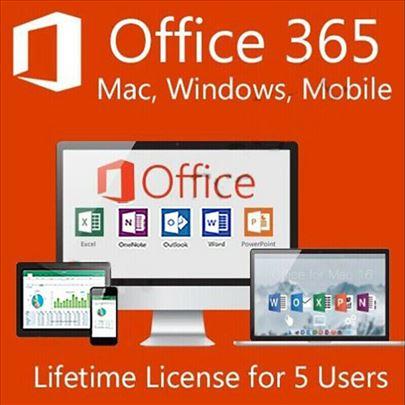 Microsoft Office 365 sadrzi 5TB onedrive skladiste
