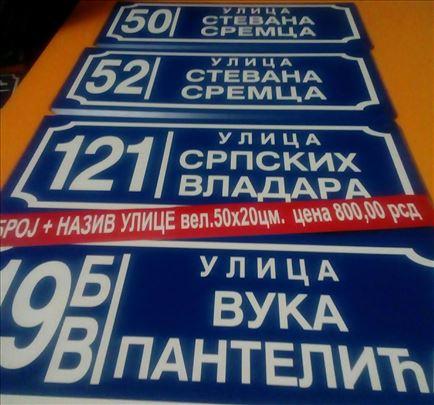 Table za adresni registar/ standard