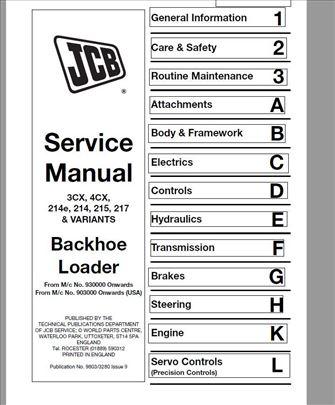 JCB 3CX 4CX 214e 214 215 217 od ser. broja 930000