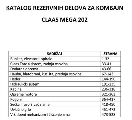 Claas Mega 202 - katalog delova
