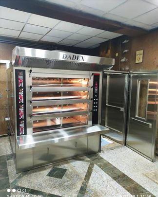 Električne etažne pekarske peći