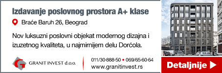 "Poslovni objekat ""Mia Dorćol"""