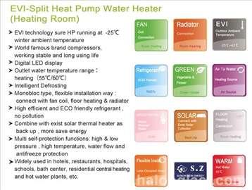 Sunchi EVI Heat Pump