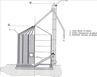 Silos Ø 6,22 m V= 180m³