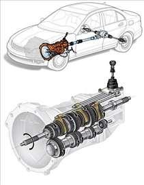 Polovni i novi menjači za sve vrste automobila