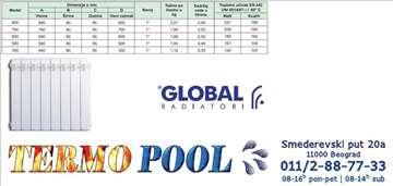 Aluminijumski radijatori Global-Vox