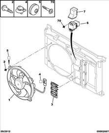 Pezo Partner 1.6HDI, Reostat Ventilatora Hladnjaka